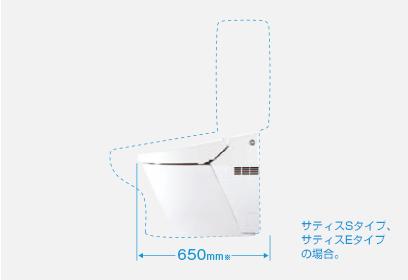 タンクレストイレのサイズ