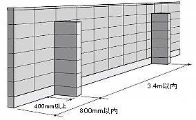控え壁の幅