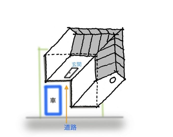 L house3