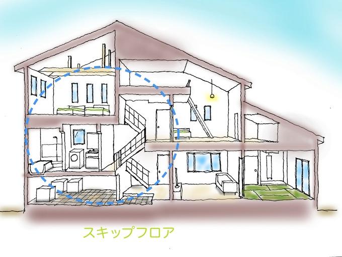 二世帯住宅なら蔵のある家|二世帯住宅の間取りと …