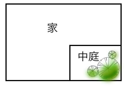 Lの字型の中庭の家