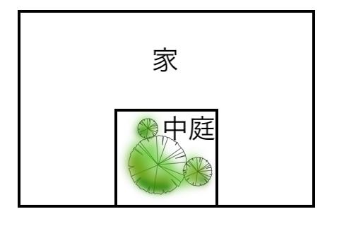 コの字型の中庭の家