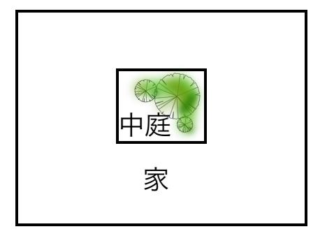 ロの字型の中庭の家