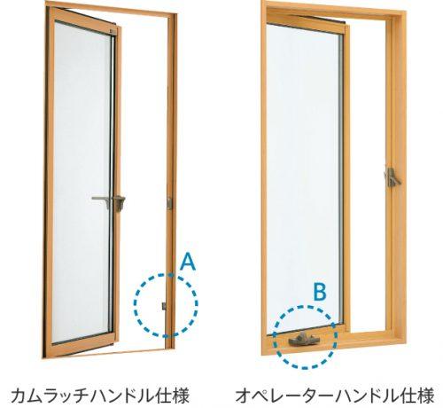 洗濯機置き場の窓の注意点