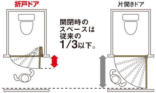 階段下トイレの扉