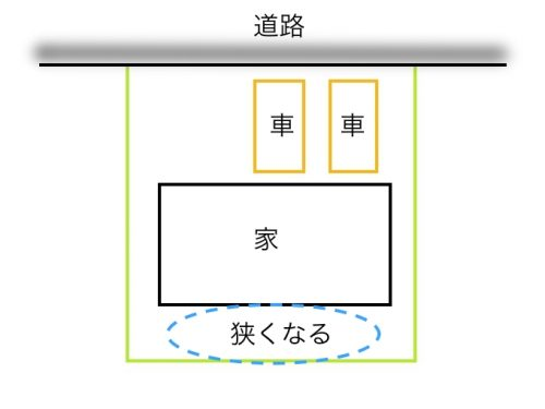 北側道路の家の配置3