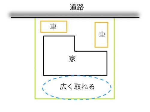 北側道路の家の配置4