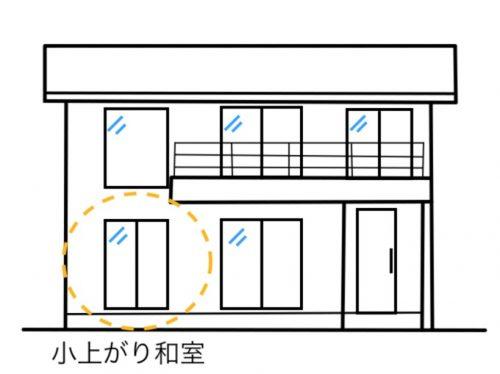 小上がり和室のある家の外観