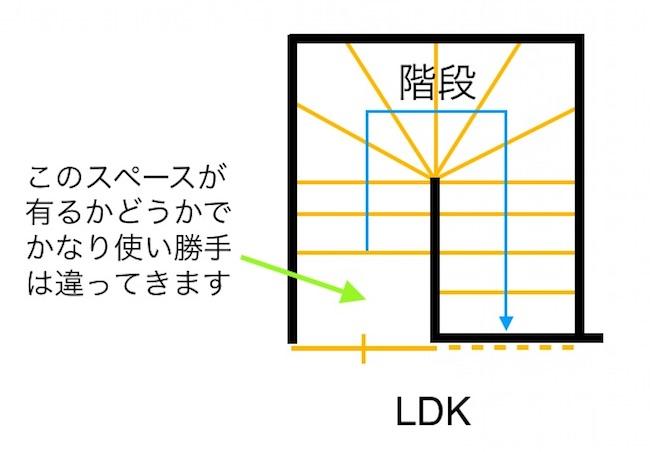 リビング階段の扉(スペース有)