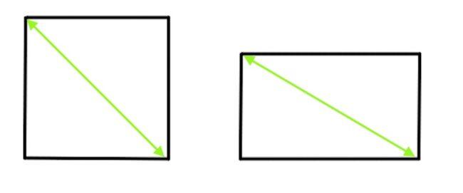 正方形より長方形の部屋の方が広く見える