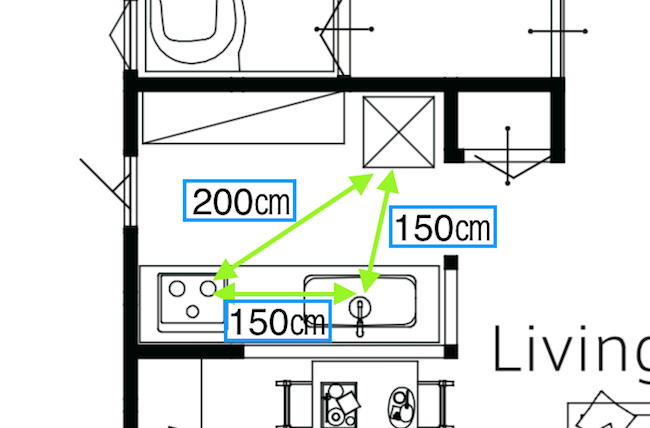 一般的なキッチンの距離