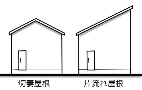 コストダウンできる新築の屋根の形