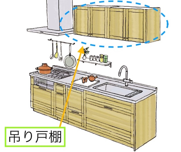 キッチンの吊り戸棚とは