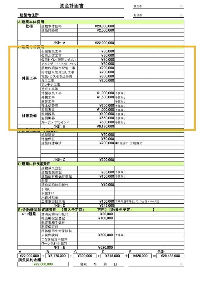 家の資金計画書の見方2