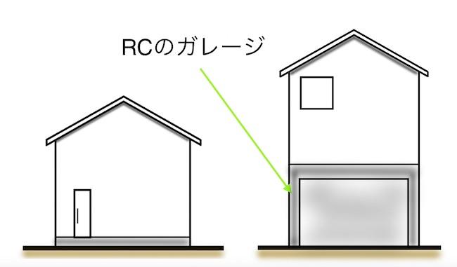 水害に強い家3
