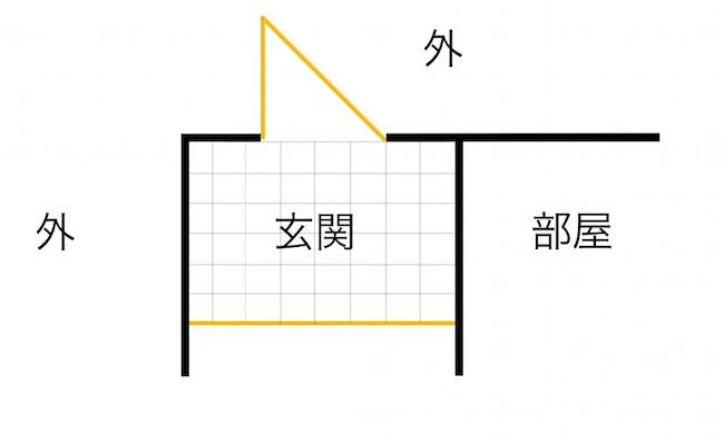 窓の無い玄関2