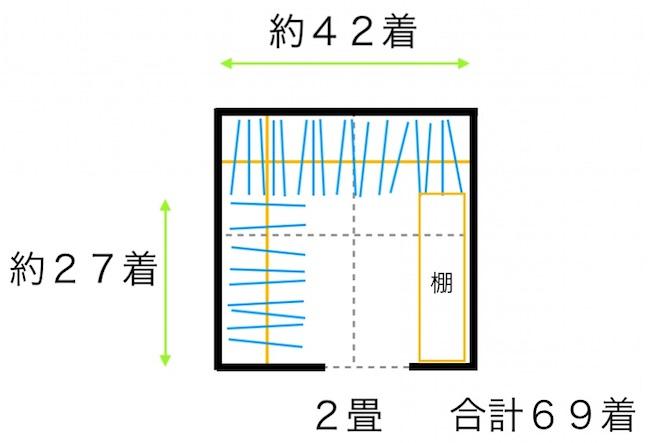 2畳のウォークインクローゼット(棚付)