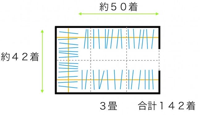 3畳のウォークインクローゼット(横長)