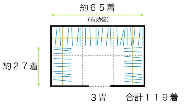 3畳のウォークインクローゼット(入口中央)