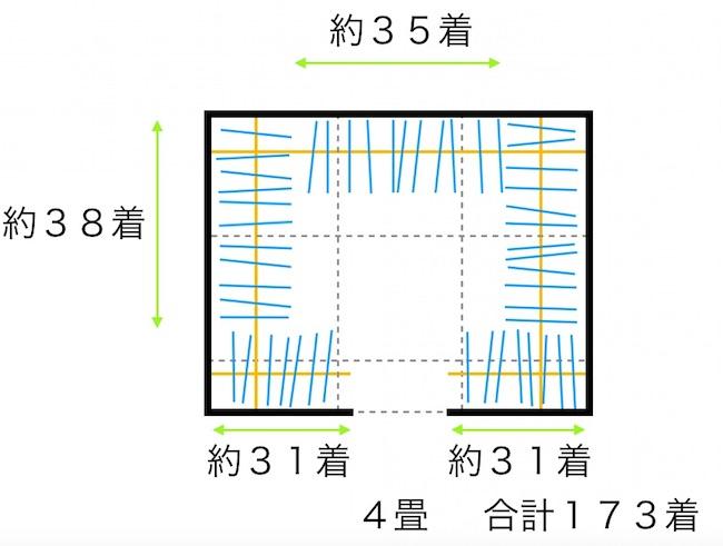 4畳のウォークインクローゼット(四角)