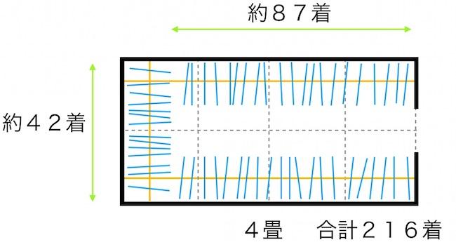 4畳のウォークインクローゼット(横長)