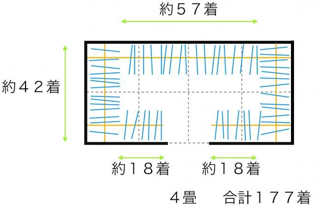 4畳のウォークインクローゼット(入口中央)