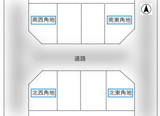 角地の区画割